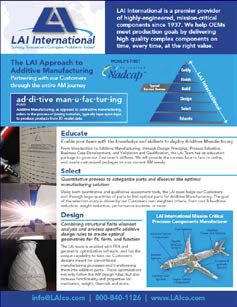 Click Here to Download Additive Flyer