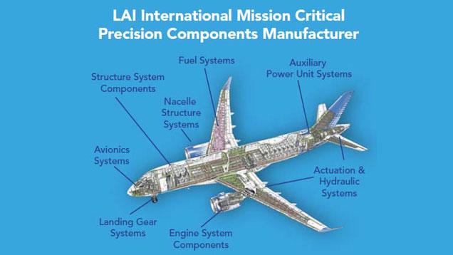 critical-components